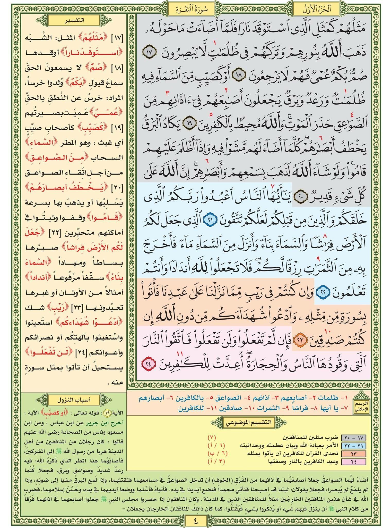 سورة البقرة صفحة رقم ٤ مصحف التقسيم الموضوعي للحافظ المتقن Quran Verses Noble Quran Quran