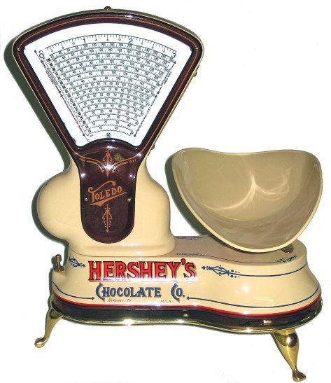 Hershey Scale
