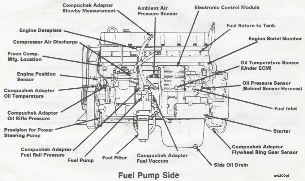 M11 Engine Diagram Fuel Pump Side Jpg  986 U00d7584