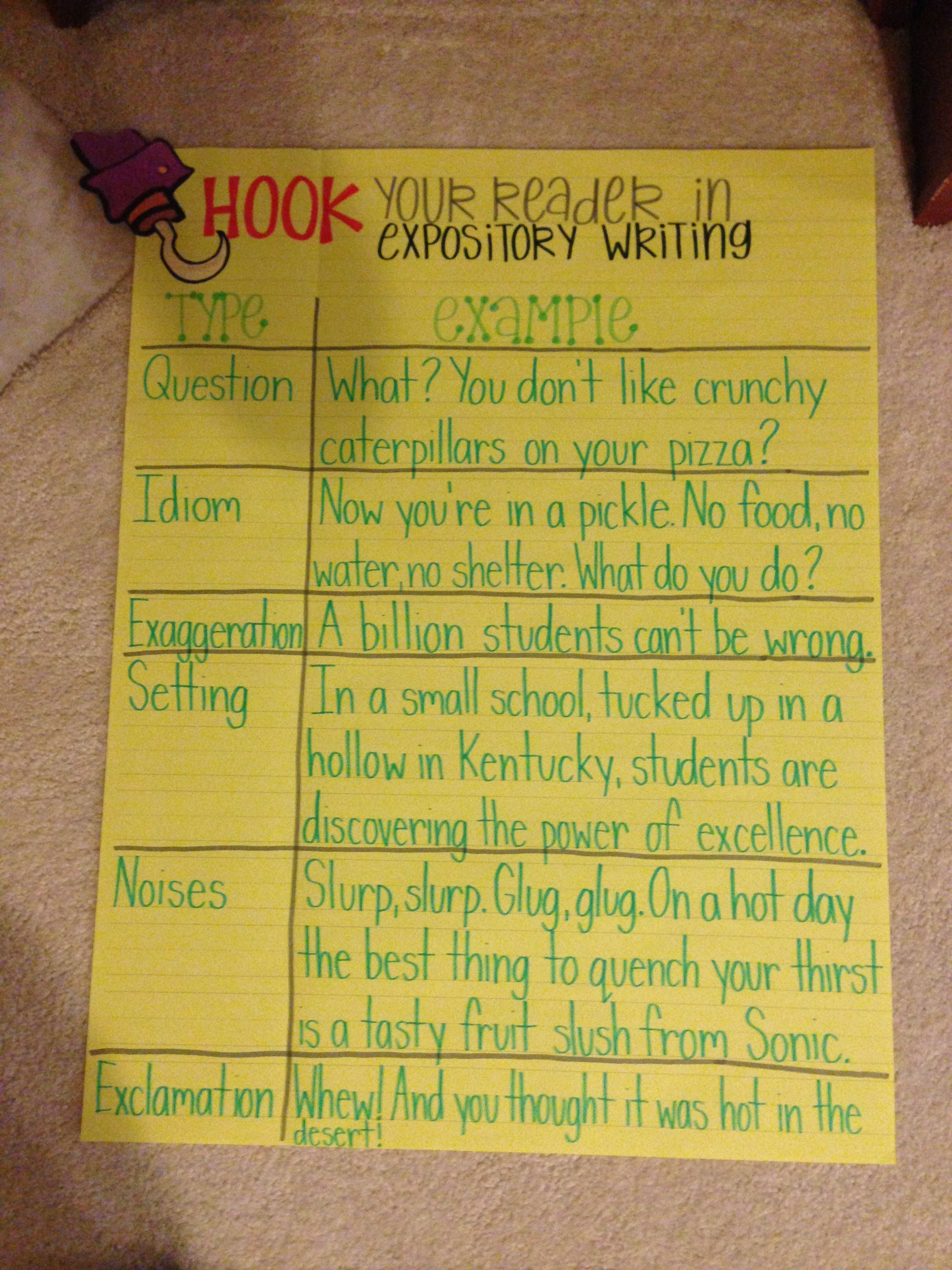 Expository Writing Hooks Anchor Chart  Language Arts  Writing