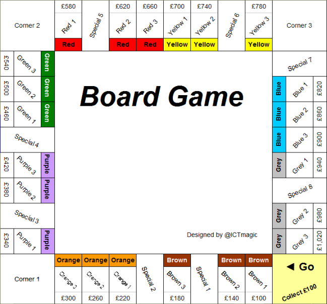 Customisable board game template - free.