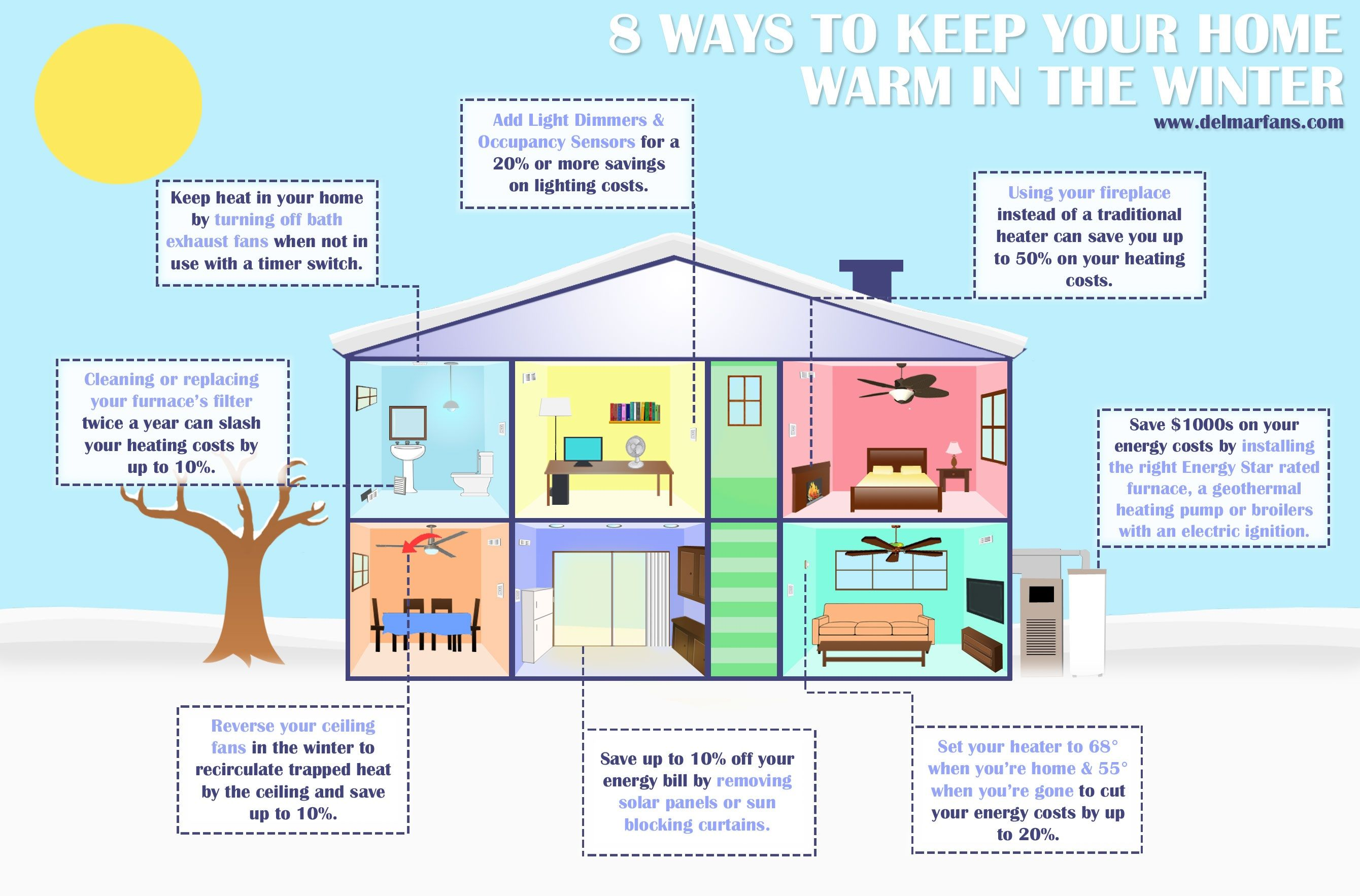 8 Ways To Keep Your Home Warm In The Winter Heating