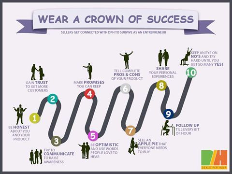 Wear A Crown Of Success......!!! Sellers Get Connected With DPH To Survive As An Entrepreneur.  visit:www.dealsperhour.com