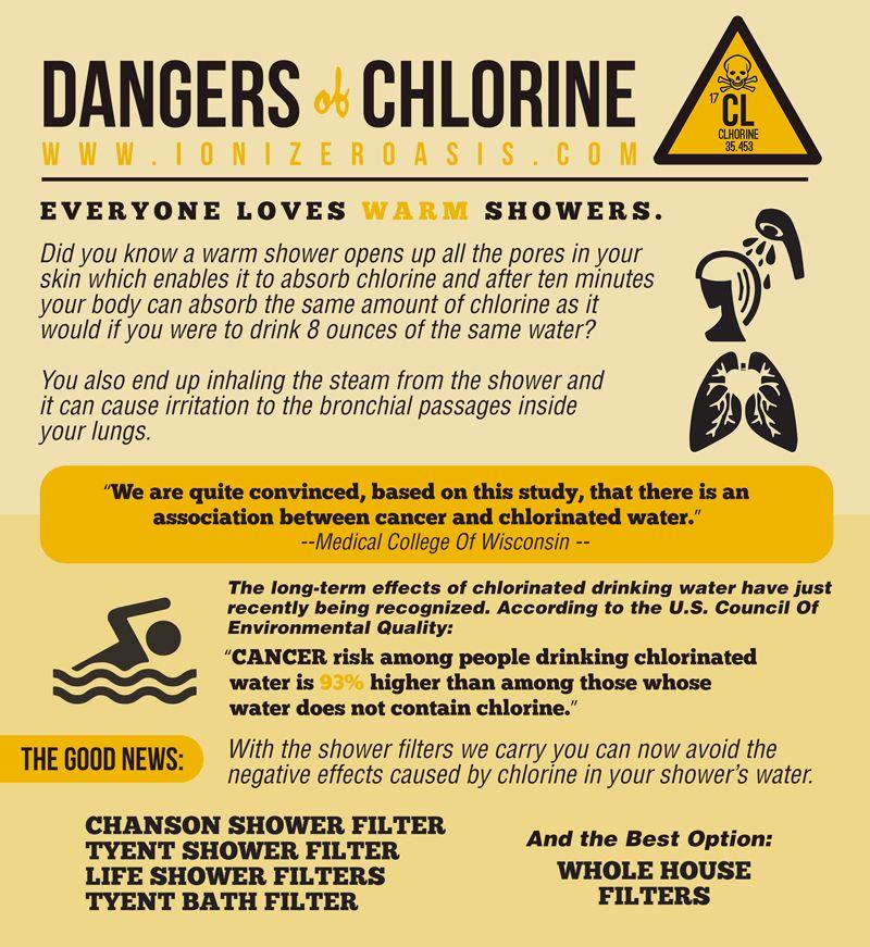 Dangers of chlorine chlorine dangerous warm showers