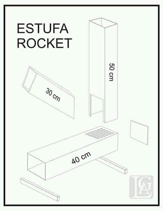 Resultado De Imagen Para Medidas Rocket Stove Samodelnye
