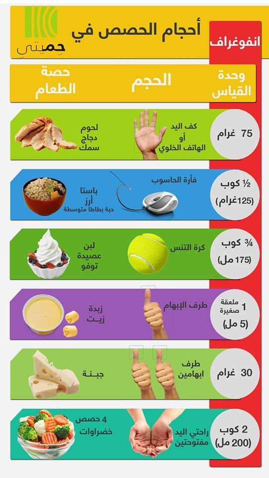 Mdiet حميتي On Twitter Healty Diet Health Facts Health Fitness Nutrition