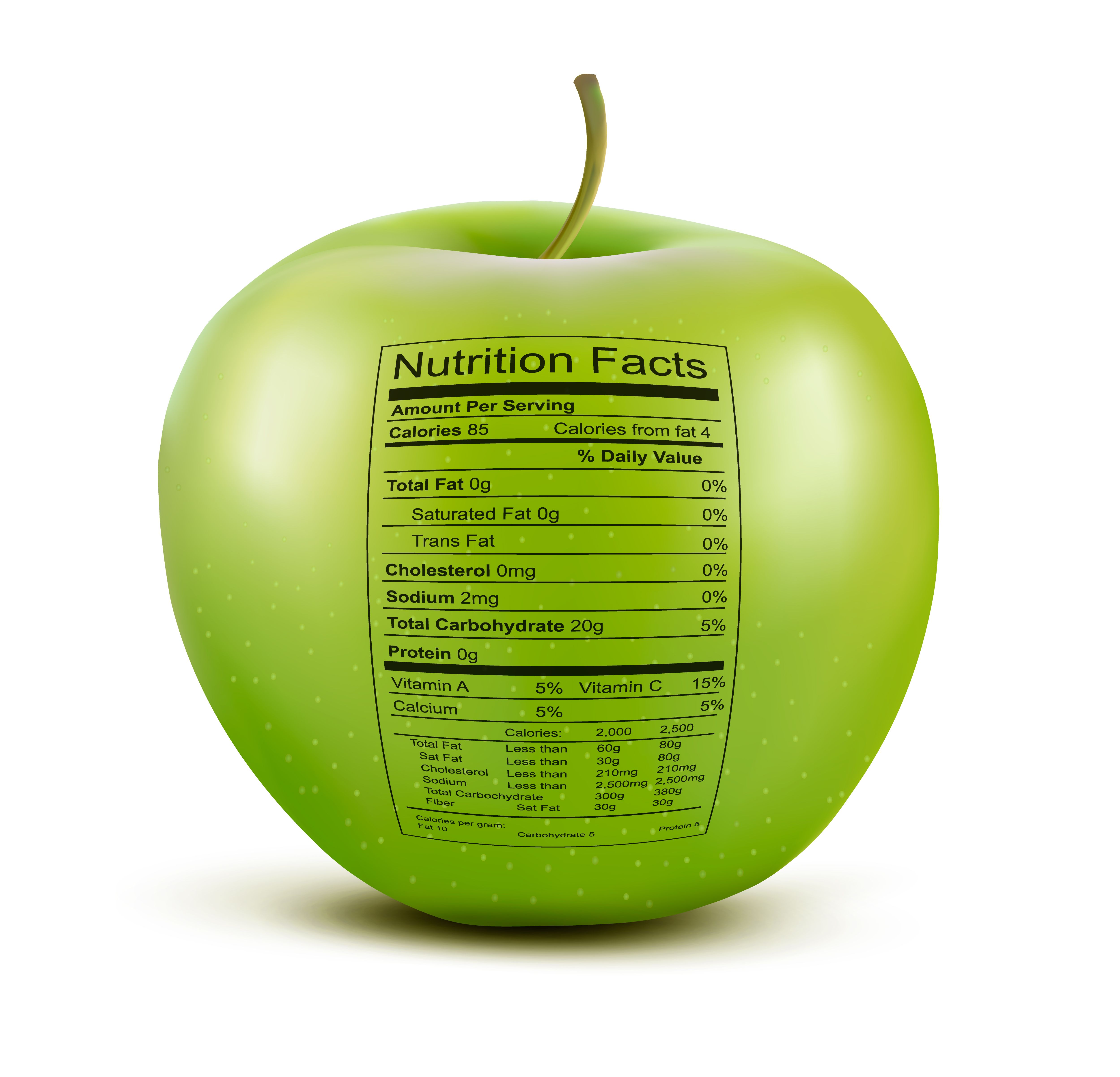 Low Glycemic Diets: How Do They Work? - http://www.myweightlossfun.com/diets/low-glycemic-diets-work/