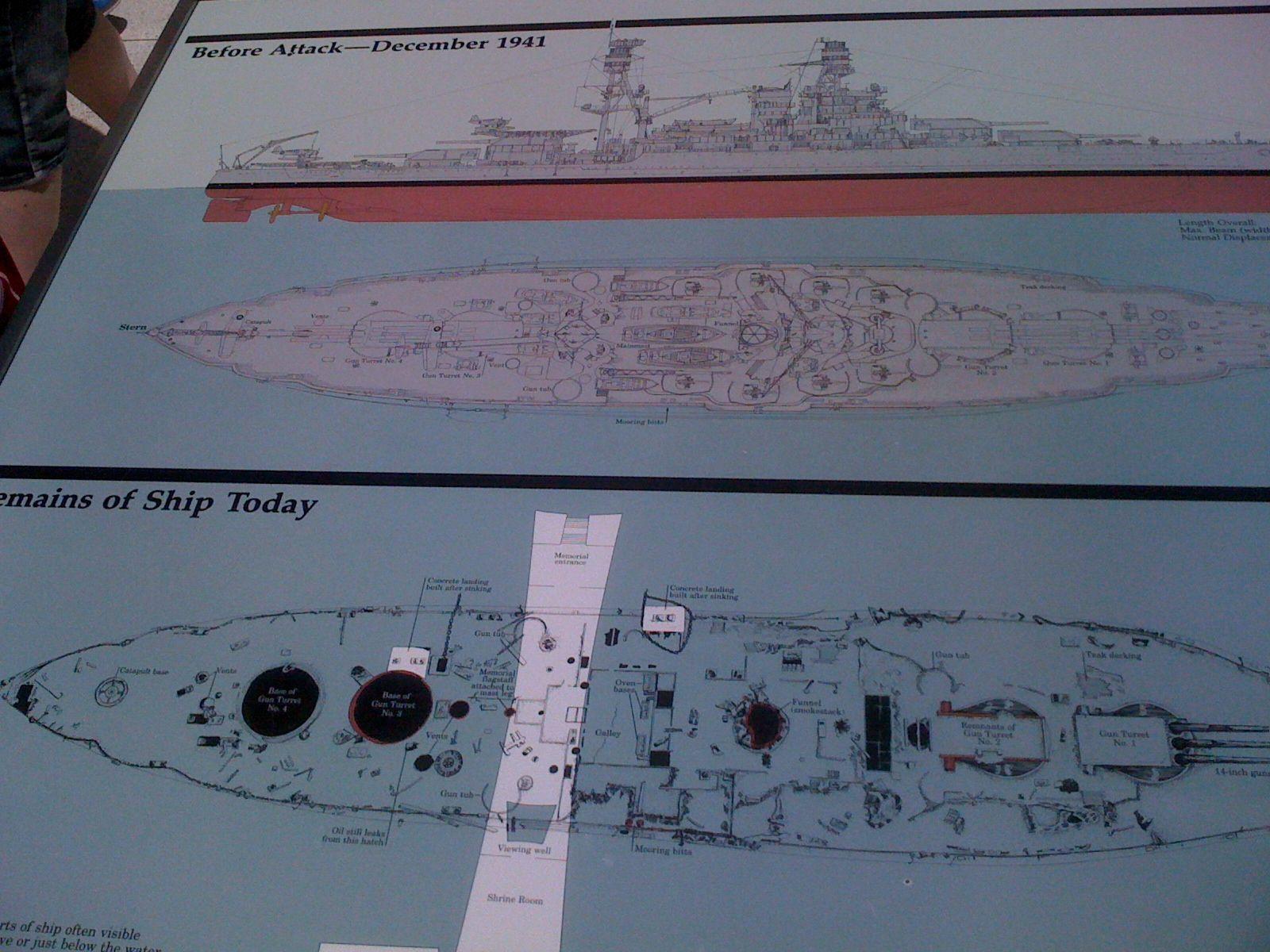 USS Arizona Diagram Uss arizona memorial, Uss arizona
