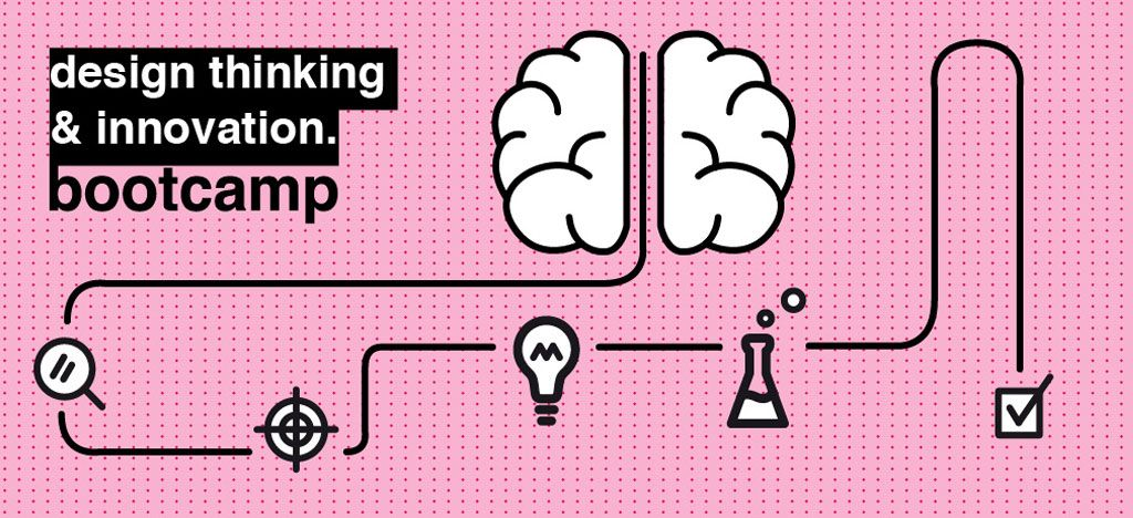 Curso de Design Thinking and Innovation