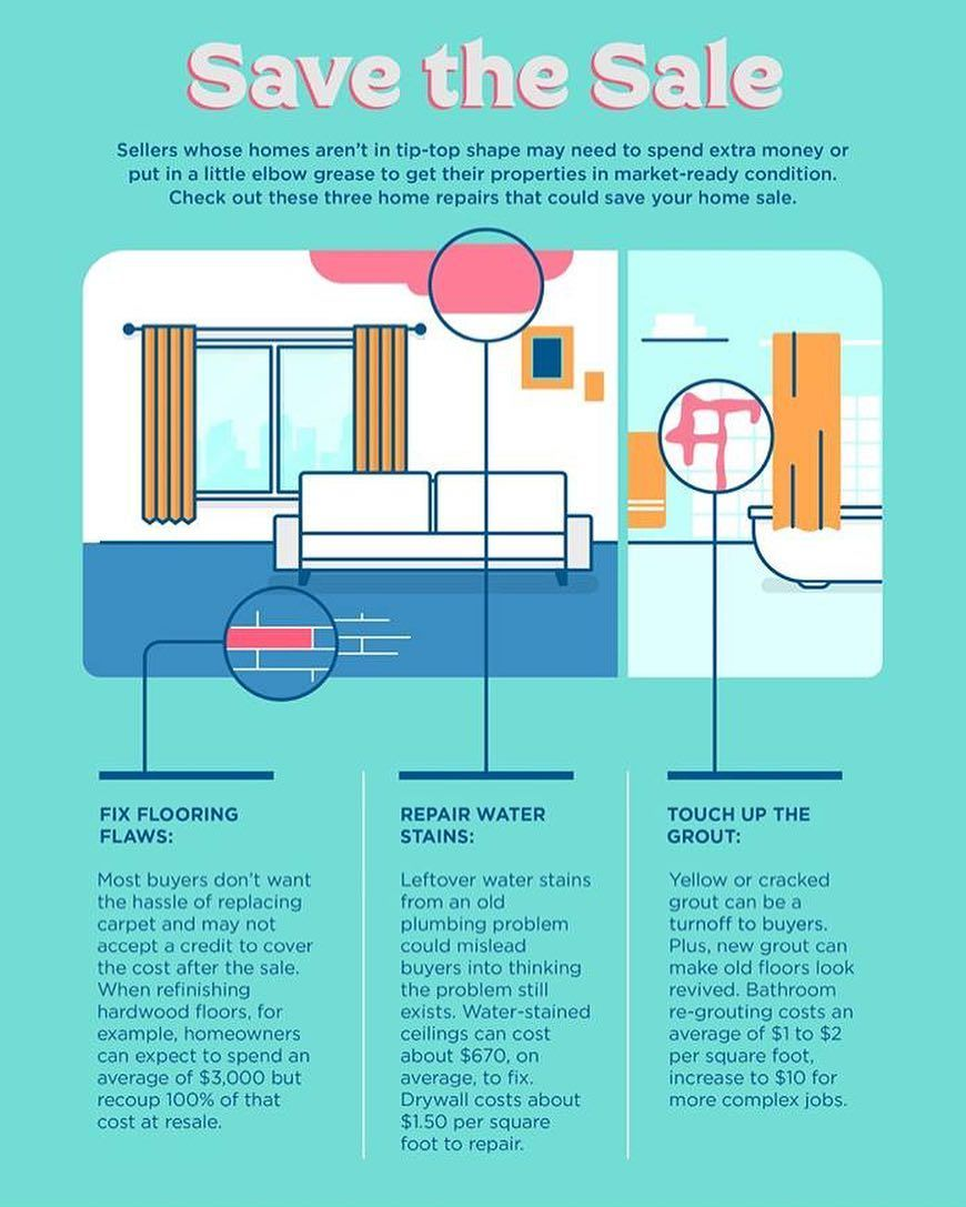 Average Rent In San Diego 2 Bedroom