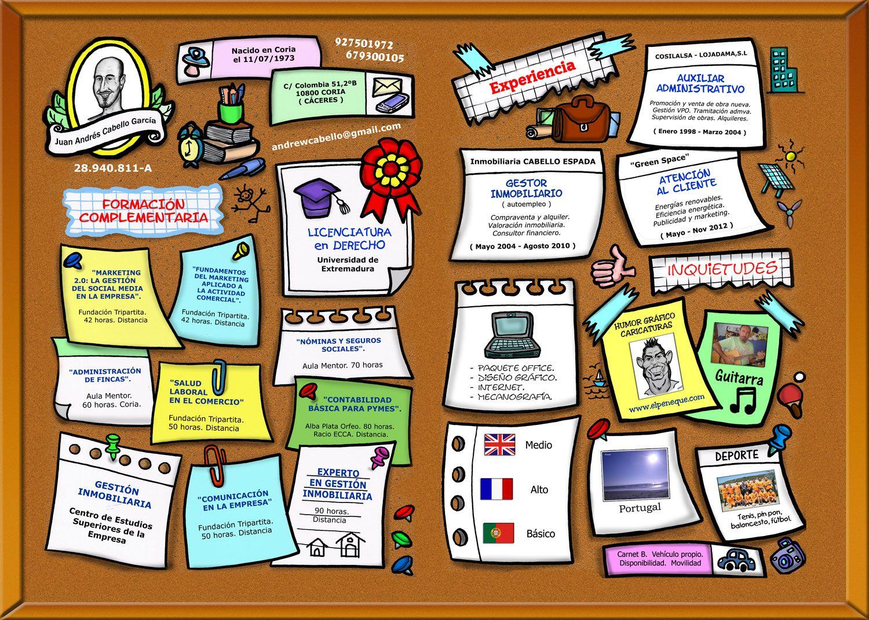 currículum #original #CV #empleo #RRHH | Currículums ilustres by ...