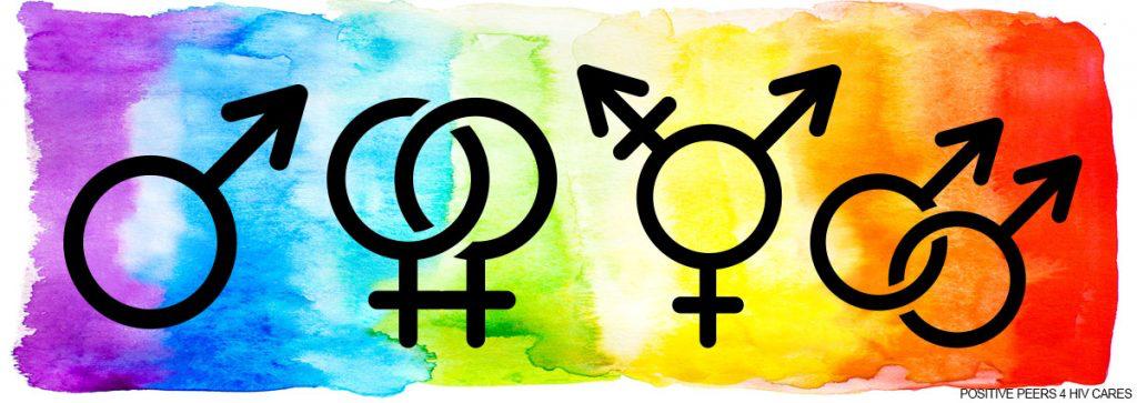 Pin On Gender Identity In America