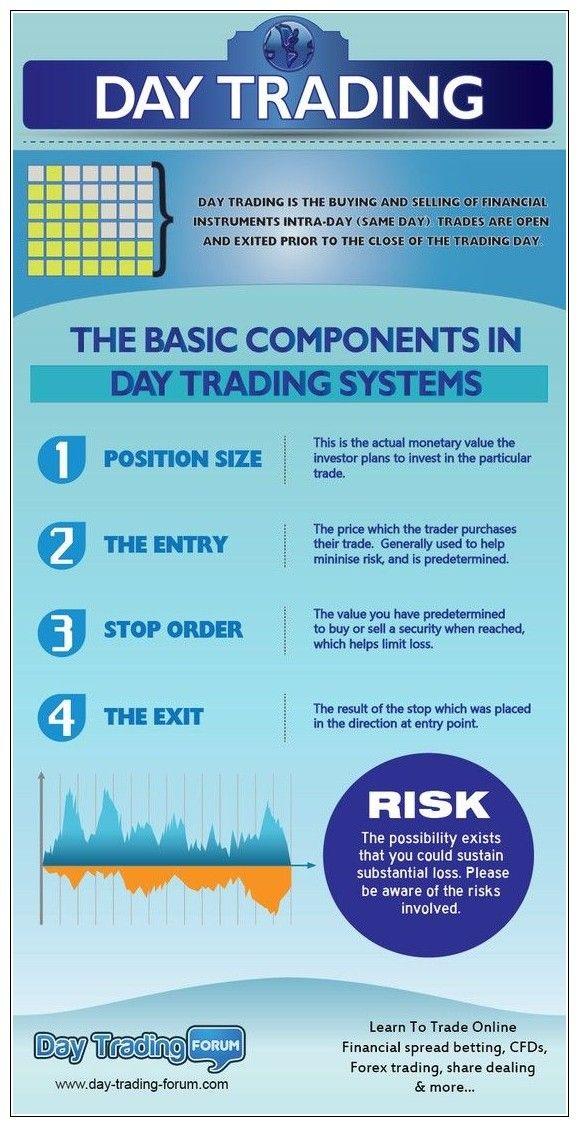 Cara hack trading forex