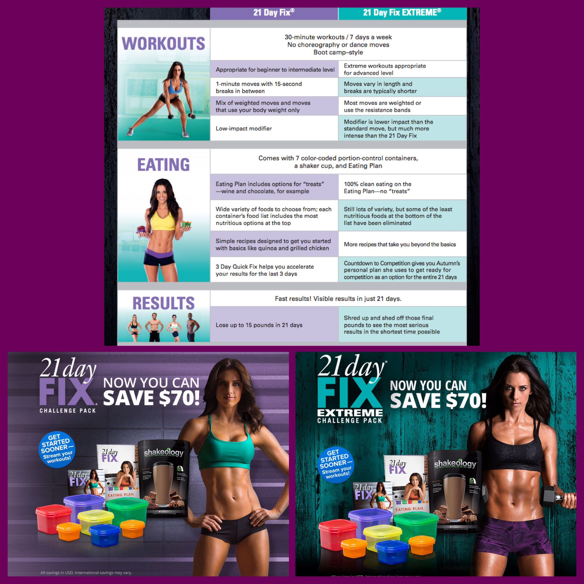 In the month of June save big when you order the 21 Day Fix or 21 Day Fix Extreme Challenge Packs! Get your body summer ready and your portions and nutrition on the right track! Order using this link and I will be your support coach: http://www.beachbodycoach.com/esuite/home/KRISTINNELSON09#