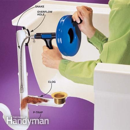 How To Clear Clogged Drains Plumbing System In