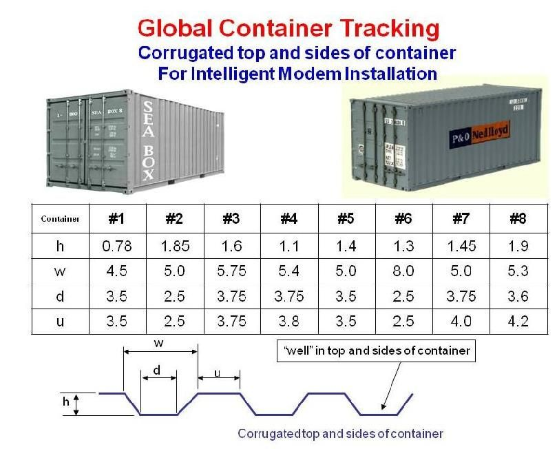 Pin By Adam Rich On Shipping Container Architecture