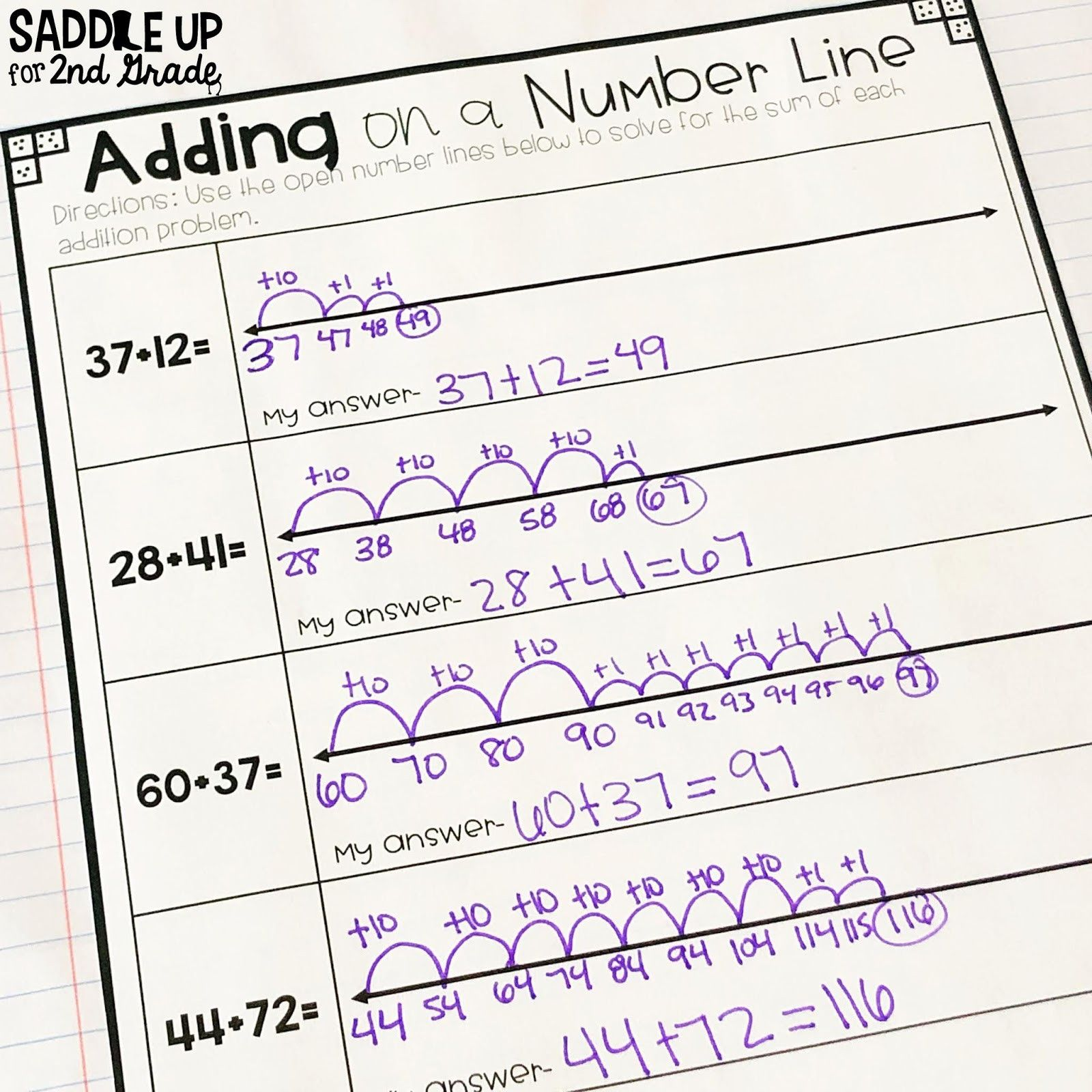 hight resolution of Addition Using Number Line Worksheets in 2021   Number line