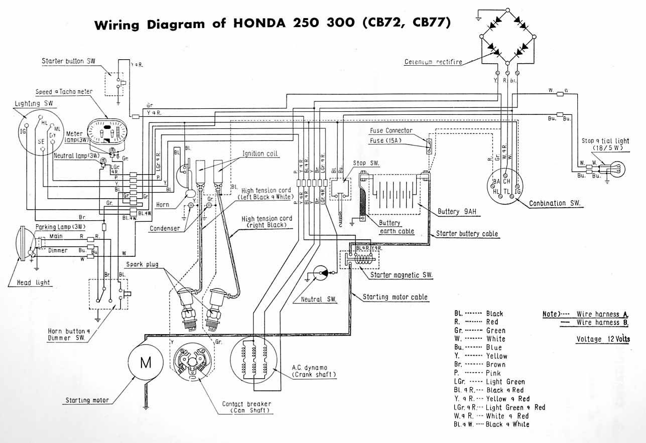 dohc cb750 chopper wiring diagram | wiring diagram | electrical wiring  diagram, electrical diagram, motorcycle wiring  pinterest