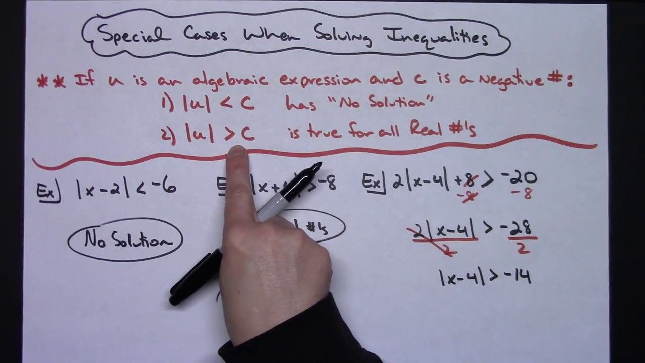 2 Special Cases When Solving Inequalities Solving Inequalities Algebra Lessons College Algebra