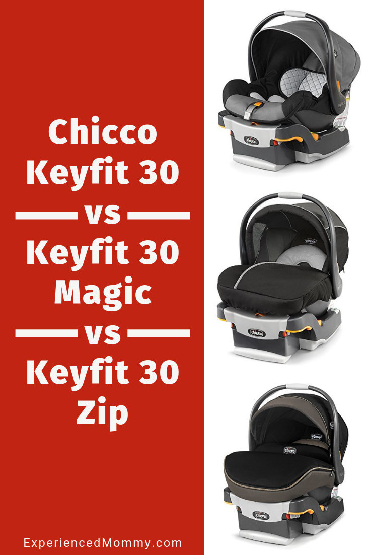 Incredible Chicco Keyfit 30 Vs Keyfit 30 Magic Vs Keyfit 30 Zip Gmtry Best Dining Table And Chair Ideas Images Gmtryco