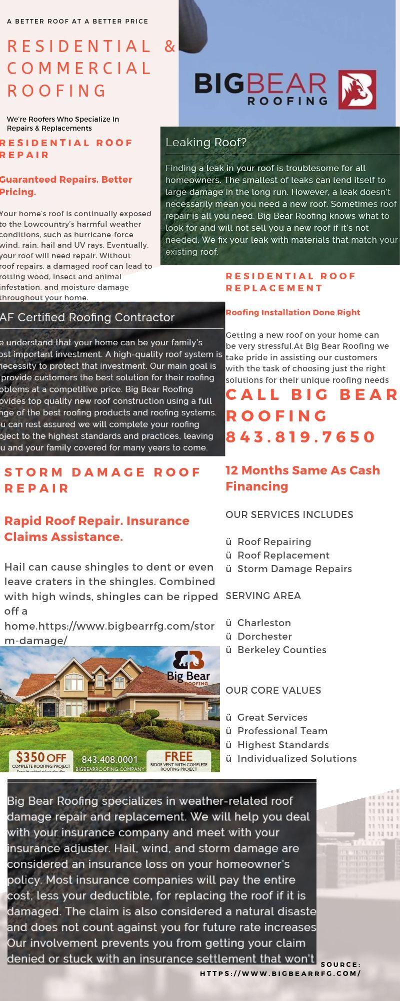 Pin By Big Bear On Roof Repairs Charleston Sc
