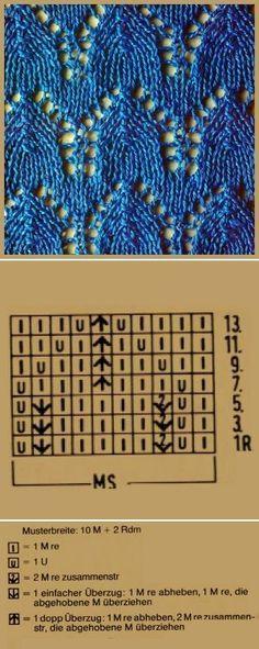 Photo of Spitzenstrickmuster ~ Spitzenstrickmuster Beispiel 1, Musterbreite: 10 M. + 2 Runden