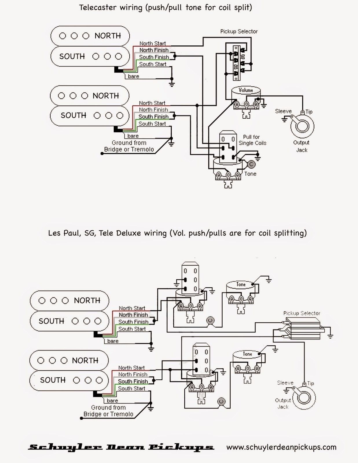 New Guitar Telstar Wiring Diagram Diagram Diagramsample