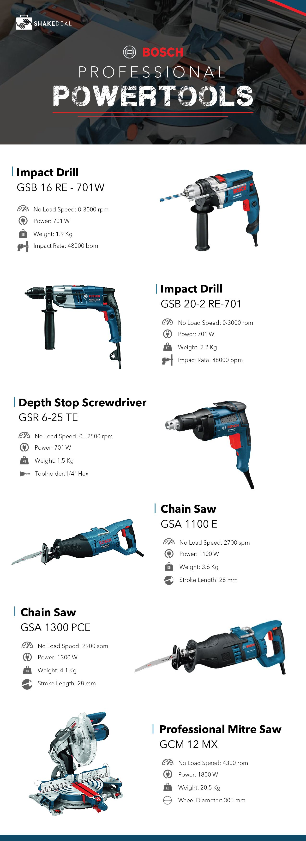 Bosch Impact Drill Gsb 16 Re 701w Highly Efficient Impact Drill Cordless Impact Drill Drill Power Drills