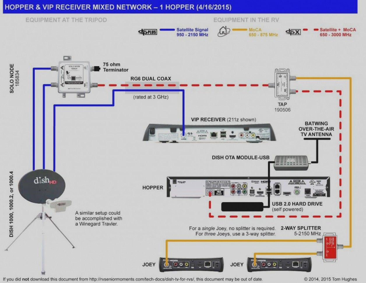 19 Automatic Network Switch Diagram Design Ideas Bookingritzcarlton Info Network Switch Diagram Design Networking