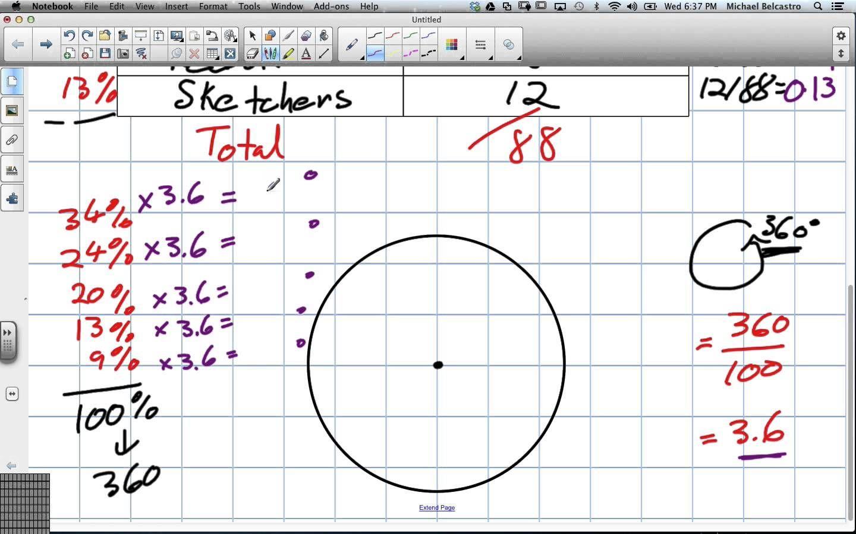 Piday Piday Creating Pie Graphs Grade 12 Data