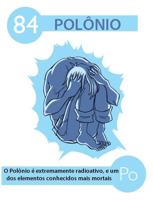 Símbolo - Po Número atômico - 84 Massa atômica - 209 Grupo ou - best of tabla periodica de los elementos quimicos simbolos y valencias