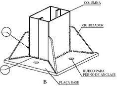 Tipo De Columnas Panela En 2019 Steel Structure