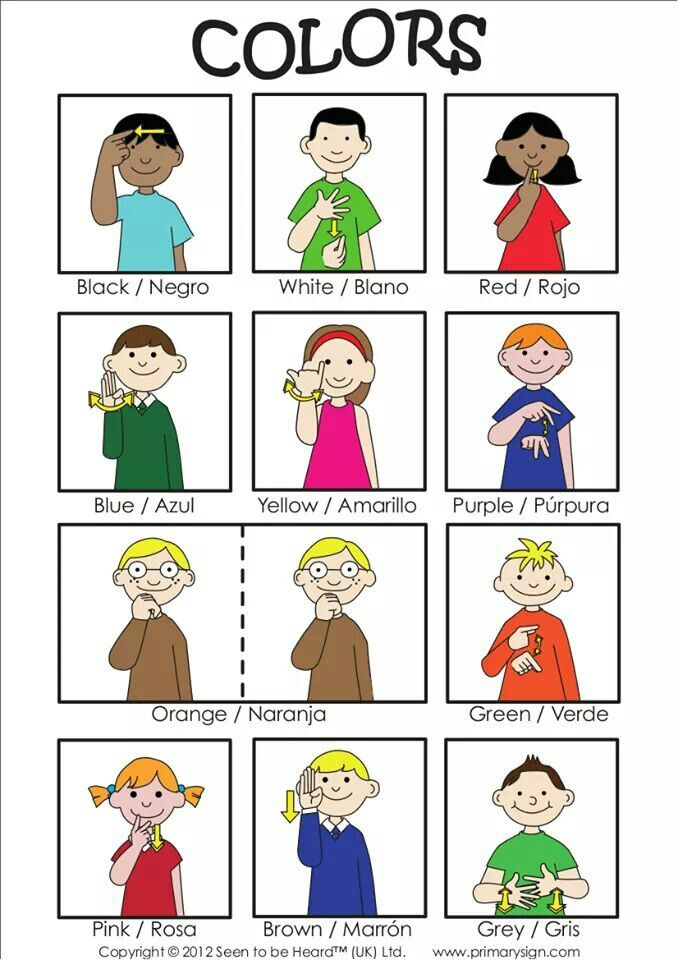 Pin by Betsy Irizarry on Señas Sign language, Asl sign