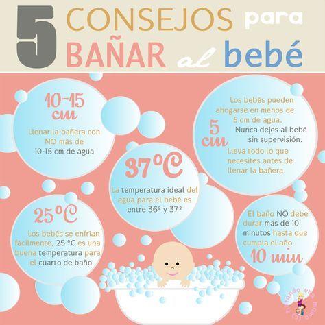 5 Consejos Para Bañar Al Bebé Infografía Bebe Cuidados De Bebes Cuidar Bebe
