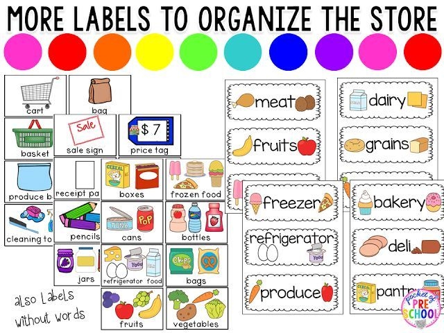 Grocery Store Labels to organize the store A fun way to get - grocery words