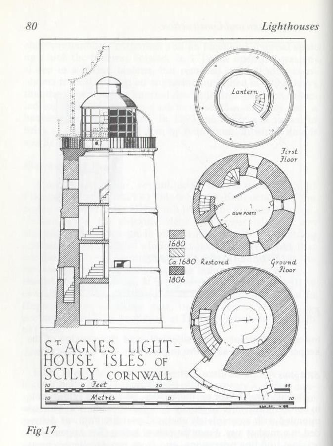 Lighthouse From The Inside Lighthouse Interior Sketch Beautiful Lighthouse
