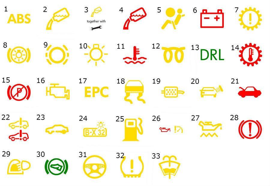 Volkswagen Warning Lights Dashboard Indicator Lights Meaning