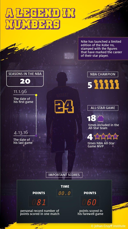 Nike and Kobe Bryant hallmark