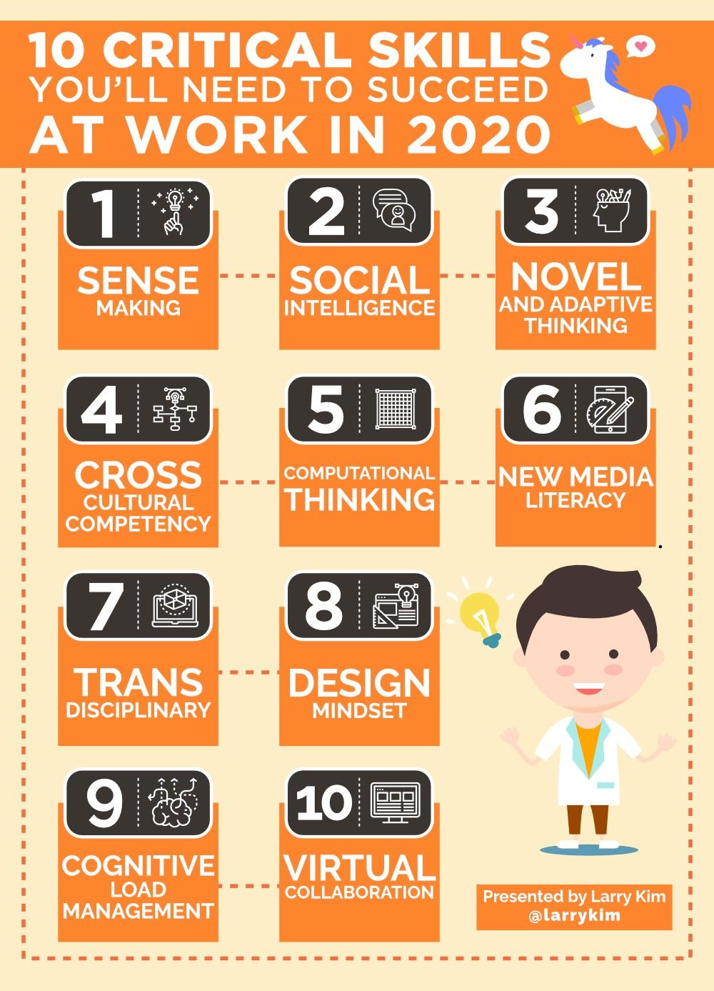 By 2020 These 10 Employee Skills Will Soon Be In Huge Demand Skills Work Skills Soft Skills