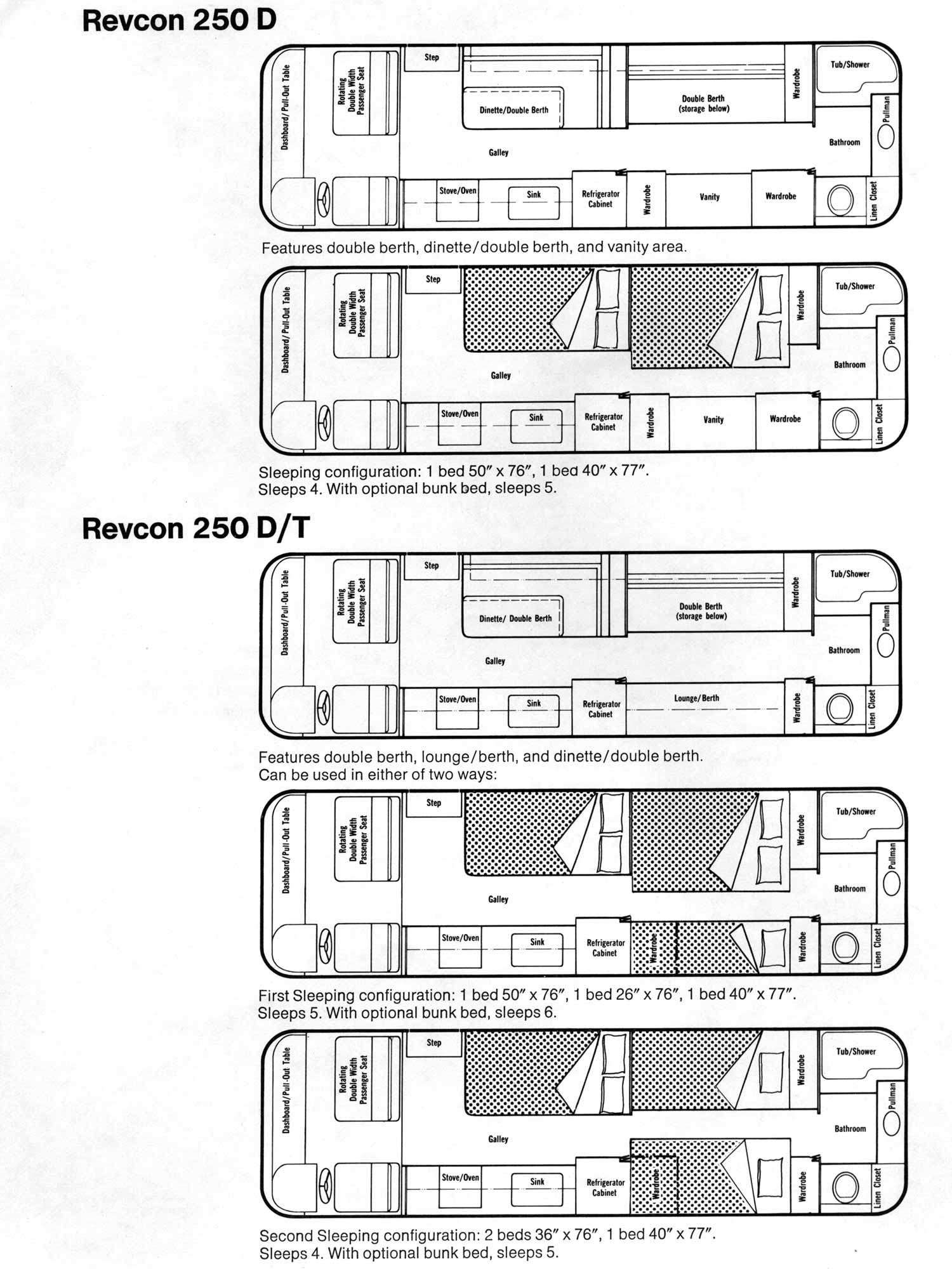 Pin by d Johnson on RevCon & Vintage Motorhomes | Pinterest ... Vintage Motorhome Floorplans on office floorplans, class c floorplans, hotel floorplans, home floorplans, trailer floorplans, 5th wheel floorplans, class a floorplans, house floorplans, toy hauler floorplans, kitchen floorplans,
