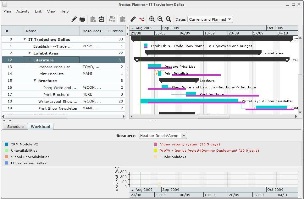 Quick Gantt Chart With Matplotlib  Chart Project Planner And Python