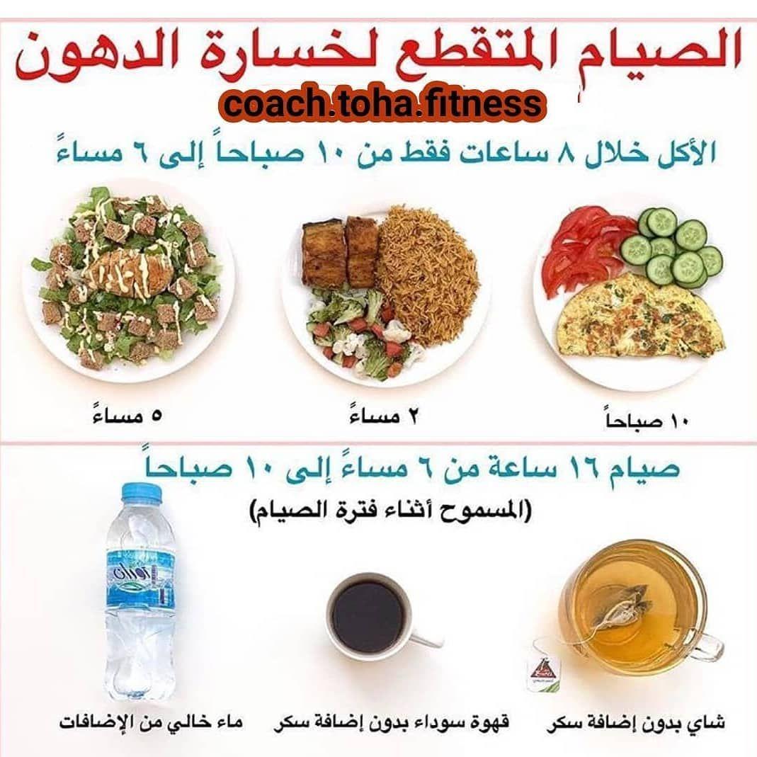 طريقة سهلة للتحكم في الكمية المناسبة للعناصر الغذائية الاساسية في الواجبة الرئيسية بدون حساب السعرات او قياس Health Facts Food Health Fitness Food Workout Food