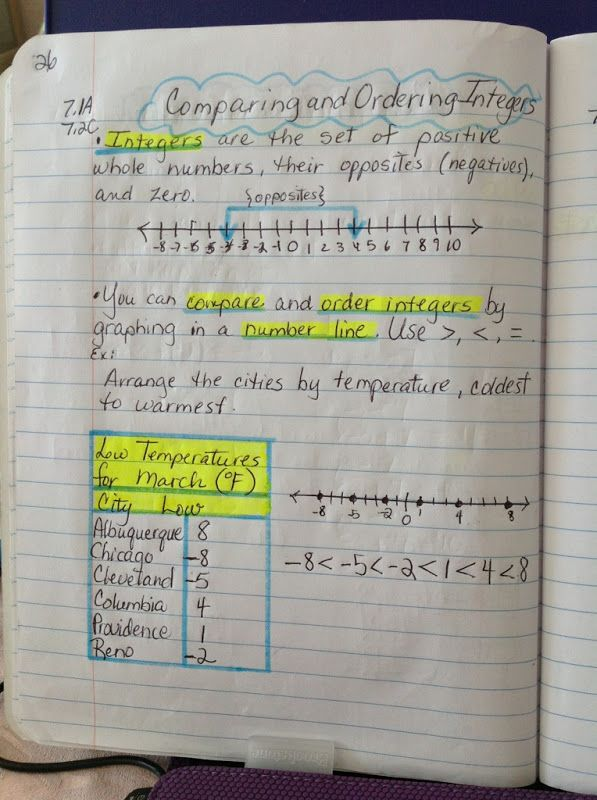 7th Grade Math Interactive Notebook Maria Gonzalez Picasa Web