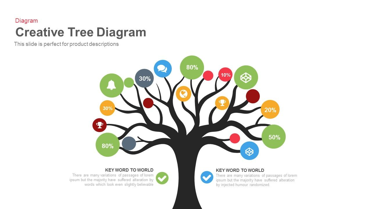 Tree Diagram charts – Tree Diagram Template