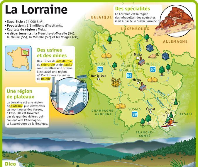 La Lorraine L Education Francaise Les Regions De France Geographie