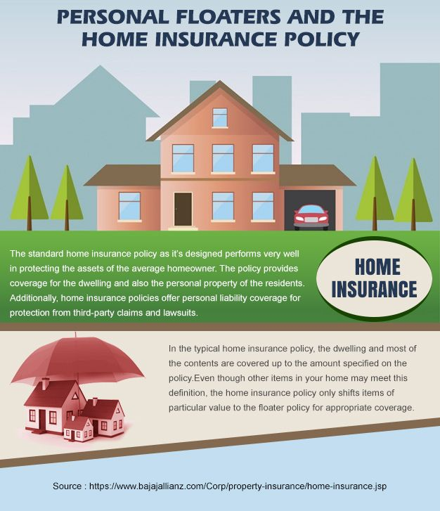 Buy Home Insurance House Insurance Policy Which Will Protect Not