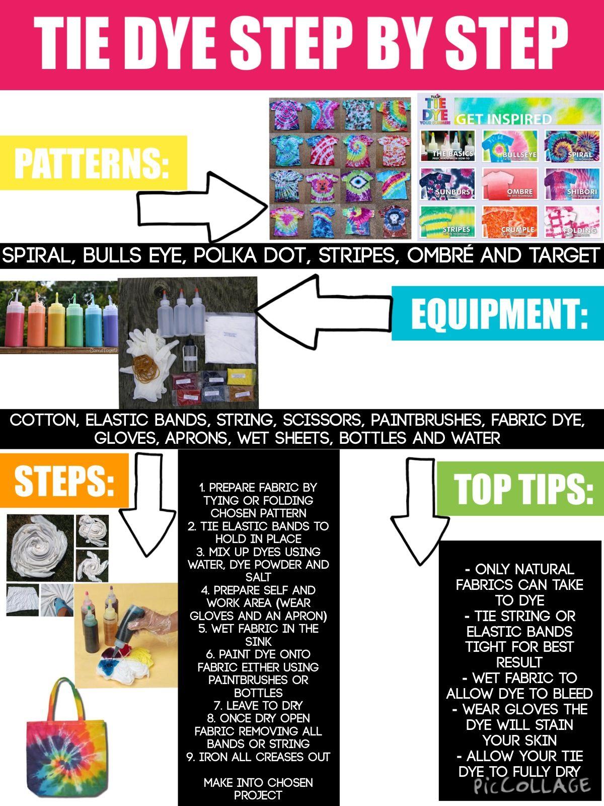 Tie Dye Step By Step