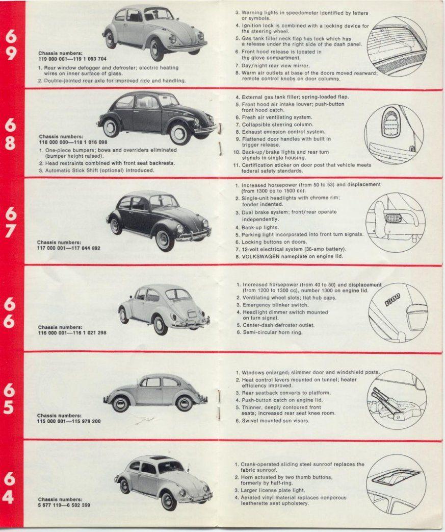 Beetle By Year Page 4 Volkswagen Vosvos Arabalar