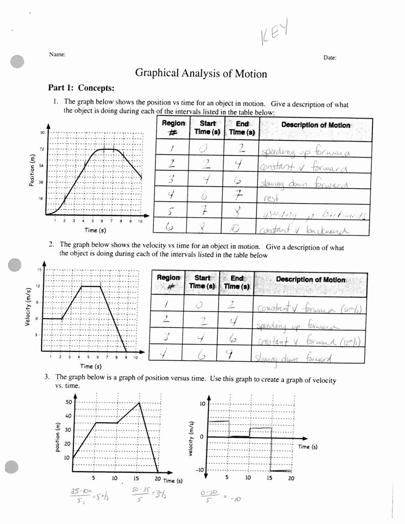 Position Time Graph Worksheet New Graphical Analysis Of