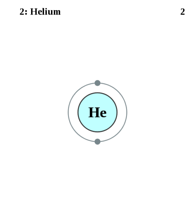 See the electron configuration of atoms of the elements diagram see the electron configuration of atoms of the elements helium atom electron shell diagram ccuart Gallery